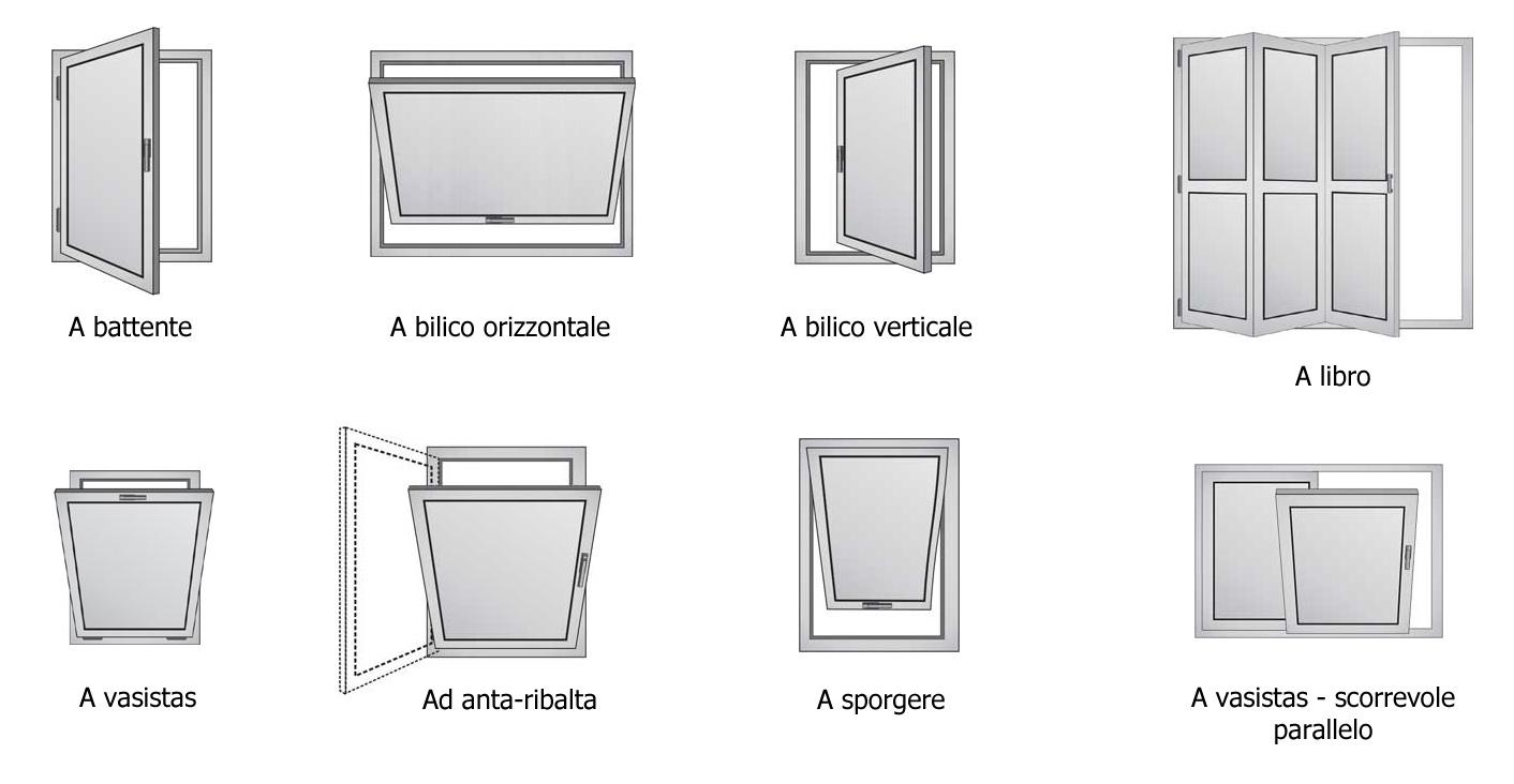 Infissi e finestre arbo serramenti infissi in pvc a for Finestra esterna scorrevole